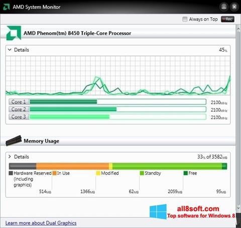 لقطة شاشة AMD System Monitor لنظام التشغيل Windows 8