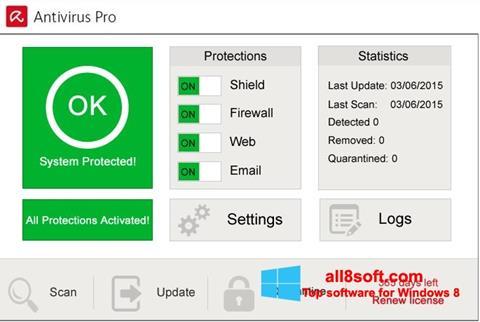 لقطة شاشة Avira Antivirus Pro لنظام التشغيل Windows 8