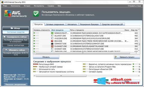 لقطة شاشة AVG لنظام التشغيل Windows 8