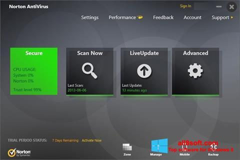 لقطة شاشة Norton AntiVirus لنظام التشغيل Windows 8