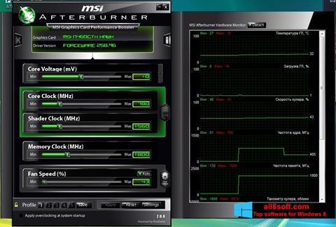 لقطة شاشة MSI Afterburner لنظام التشغيل Windows 8